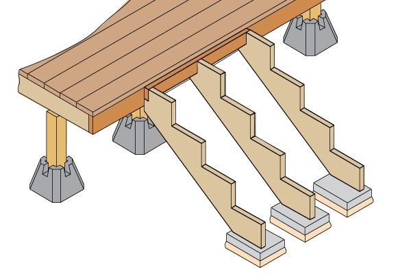 руками своими уличную построить лестницу