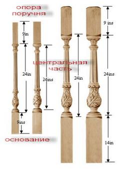 Фото 12 Устройство деревянных балясин